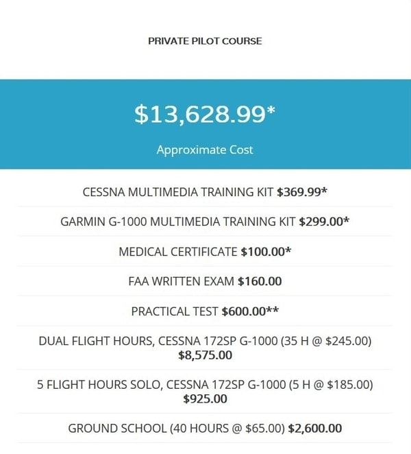 private pilot course prices